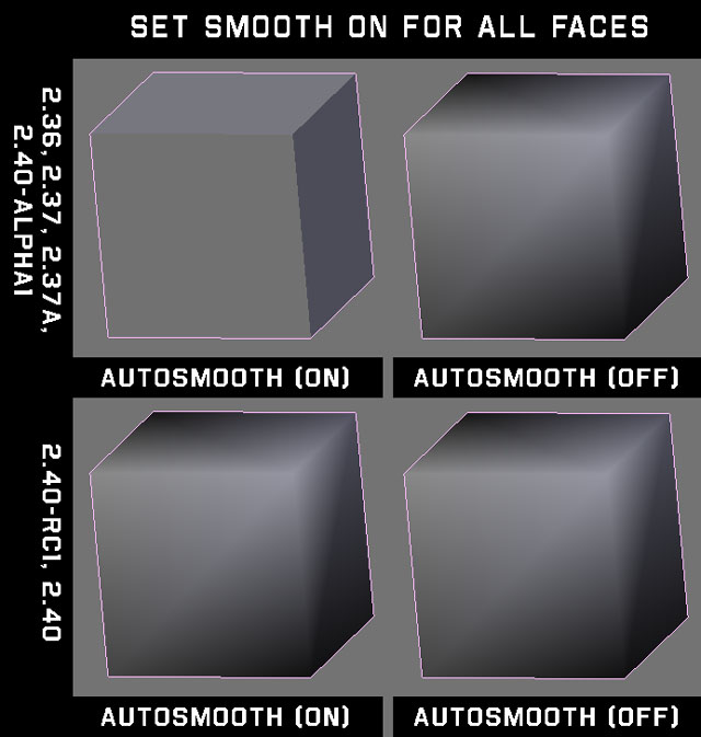 http://www.fourmadmen.com/blender/misc/hurm/blender_autosmooth_oddity.jpg